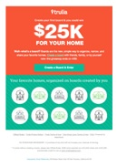 Incentivize Using Your Real Estate Platform And Keep Emails In Loop