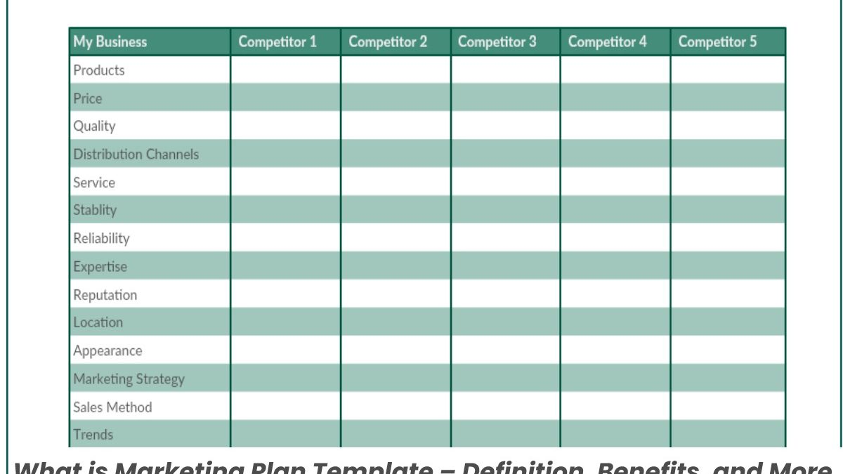 What is Marketing Plan Template – Definition, Benefits, and More